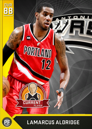 LaMarcus Aldridge gold card