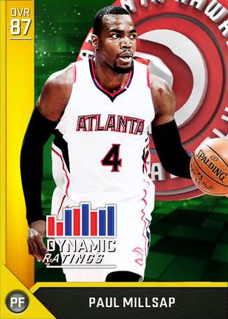 Paul Millsap gold card