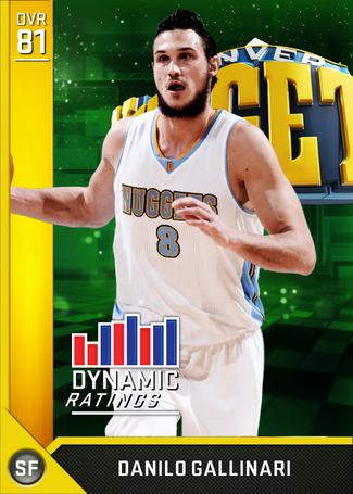 Danilo Gallinari gold card
