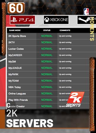 Nba 2k Servers