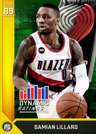 Damian Lillard gold card